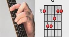 Most popular guitar chords